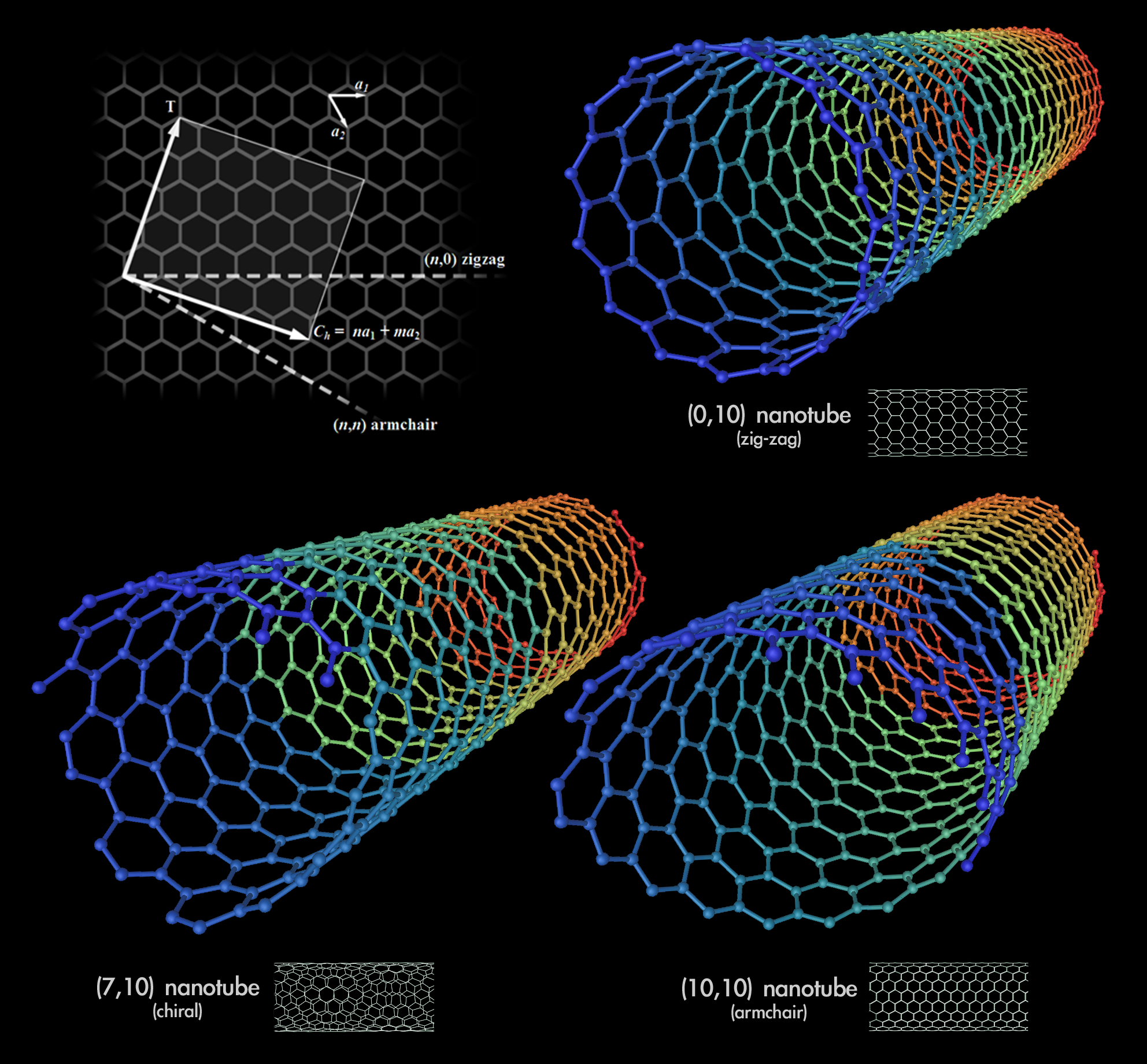 Scientists use carbon nanotube technology to develop robust water desalination membranes
